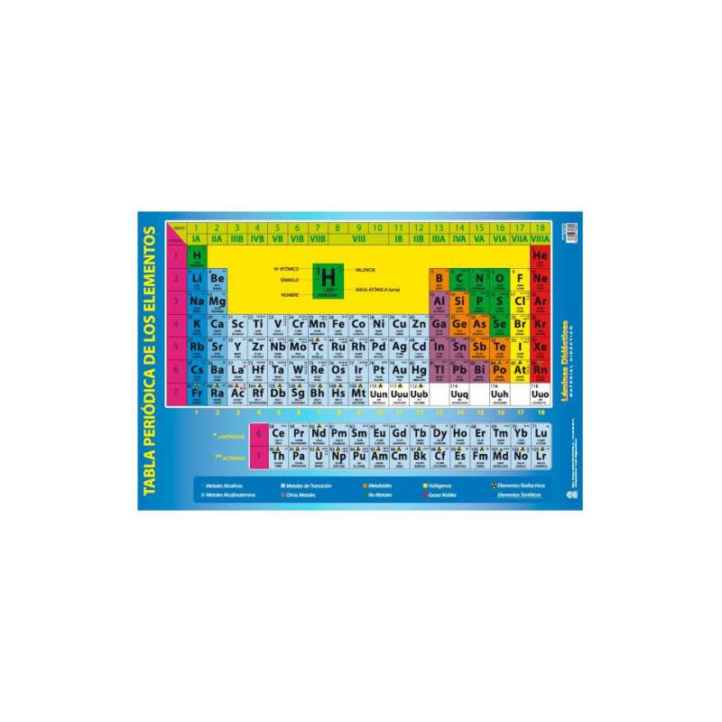 Lamina didactica tabla periodica 4060 lpd214 erik poster lamina didactica tabla periodica 4060 lpd214 erik urtaz Image collections
