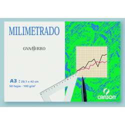 BLOC DIBUJO MILIMETRADO A-3 GUARRO 50 H