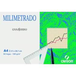 BLOC DIBUJO MILIMETRADO A-4 GUARRO 50 H